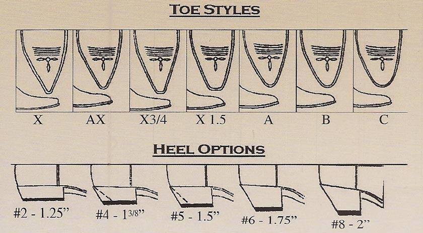 toe-and-heel.jpg
